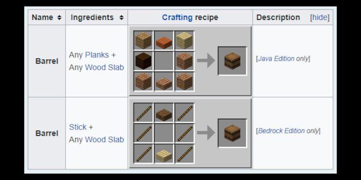 Minecraft Barril